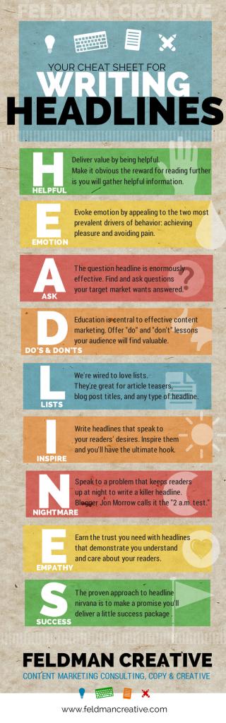 Writing-Headlines-infographic