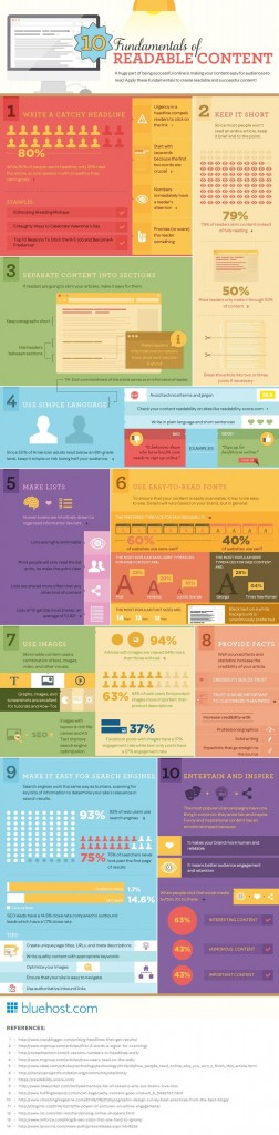 10 Kriterien für gut lesbare Online-Inhalte (Infografik)